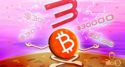 BTC/<bold>USD</bold> Stalls Between $30k and 40k, Is <bold>Bitcoin</bold> in Sync with the Power of 3?