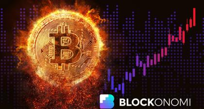 Three Significant Bitcoin Price Predictions for 2021