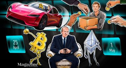 Bitcoin's grim close, Tesla's crypto sell-offs, Ether's jaw-dropping surge