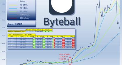 Byteball description