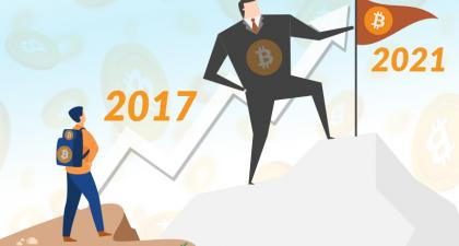 Bitcoin of 2017 vs Bitcoin As We Know Today - Cryptoknowmics