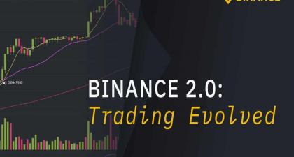 How to Trade on Binance
