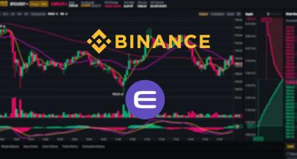 How To Trade Enjin Coin With Leverage on Binance Futures
