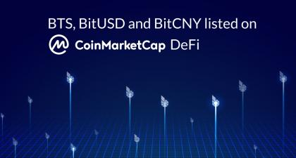 BitShares added as DeFi on CMC