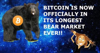 BITCOIN IS NOW OFFICIALLY IN ITS LONGEST BEAR MARKET EVER!!