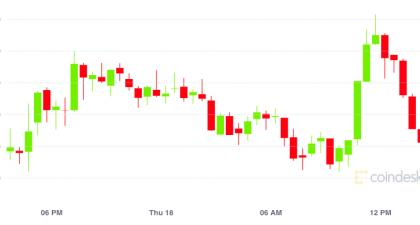 Bitcoin Loses Steam After Briefly Touching $60Kz˛