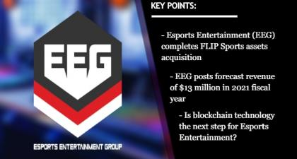 What's Next for Esports Entertainment After FLIP Sports