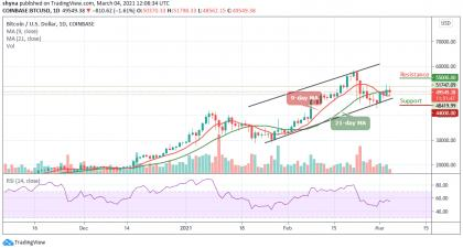 Bitcoin Price Prediction: BTC/USD Rejected After Moving Past $51,000; More Pains May Come to Focus