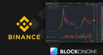 Binance Collaborates with IRS & DOJ Over Illegal Activity on the Exchange
