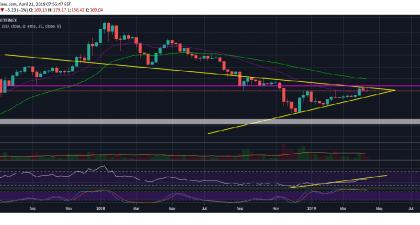 Can Ethereum (ETH) And Most ERC20 Tokens Survive The Next Crash? - Crypto Daily