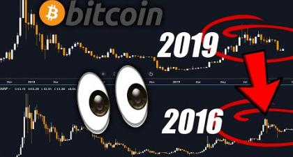MUST SEE: This Bitcoin Price Action already happened 1:1 in 2016!