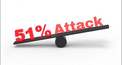What Is A 51% Attack? | Coins That Have Suffered It