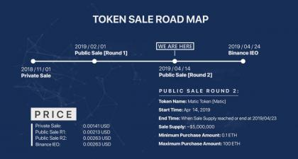 Matic Network | Token Sale Launch!