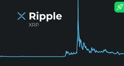 How to mine Ripple XRP in 2021