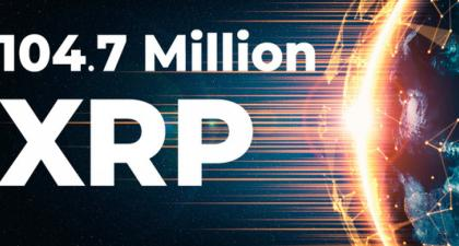 Ripple Top Crypto Platforms Move 104.7 Million XRP As XRP Rises 10%