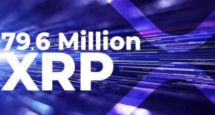 79.6 Million XRP Moved by Ripple Giant and Bitstamp After XRP Hit $1.76
