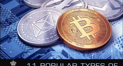 11 Popular Types Of Cryptocurrency