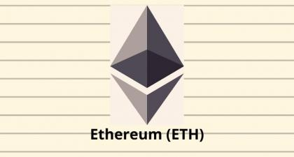 CoinMetrics: What Net Issuance of Ethereum (ETH) Would Look Like if EIP-1559 Burns 75% of Fees - Herald Sheets