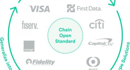 Chain, With Visa, Citi, Nasdaq And Others, Releases Blockchain Protocol For Financial Networks